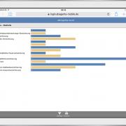 aB-Agenta touch - Maklersoftware Statistik